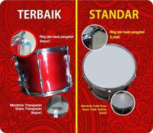 tempat jual alat drumband tk terbaik di yogyakarta